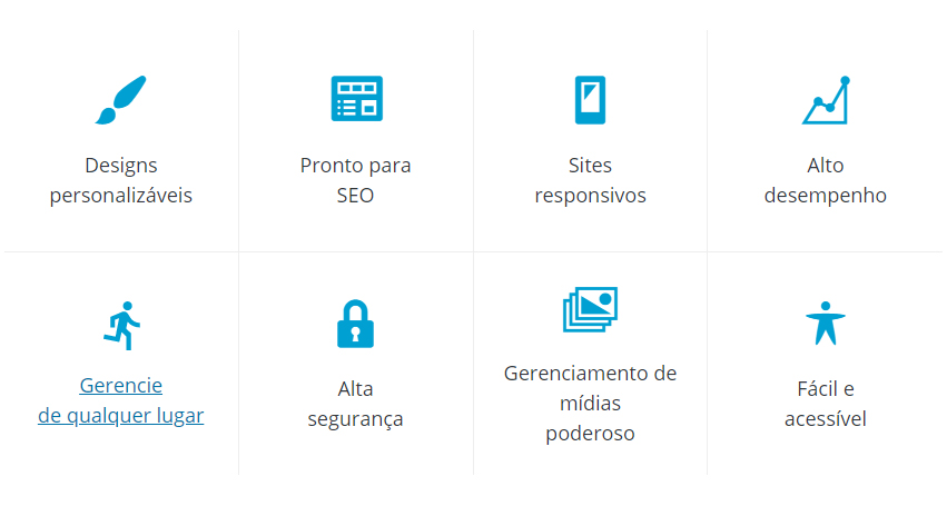 Criação de Sites WordPress 4